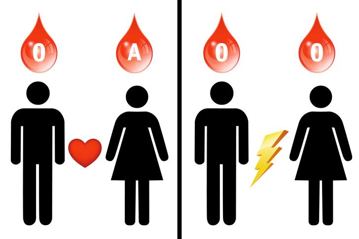 თუ თქვენ O ტიპის სისხლი გაქვთ, ეს ფაქტები აუცილებლად უნდა იცოდეთ